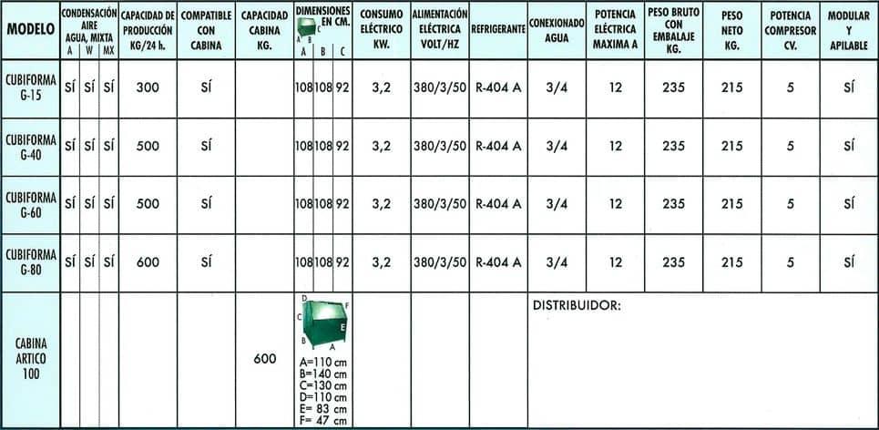 Cubiforma - Ficha técnica productos
